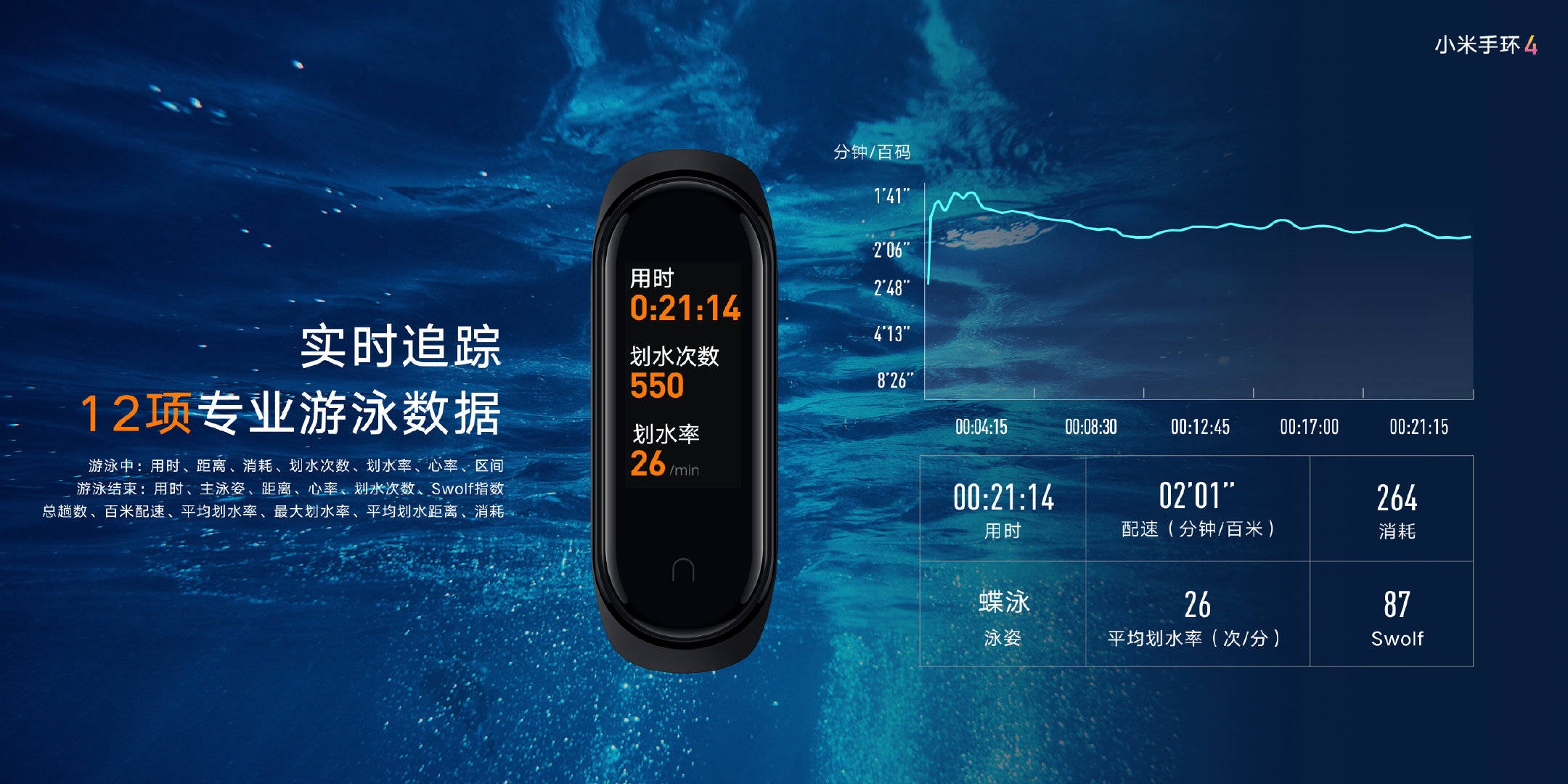 Xiaomi Mi Band 4, features, specifications, price. Xiaomi Adictos News
