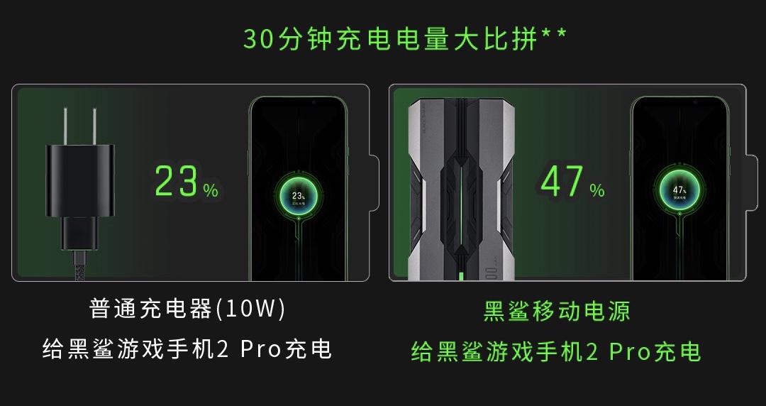 New Power Bank of Black Shark, Xiaomi gaming brand. Xiaomi Addicted News
