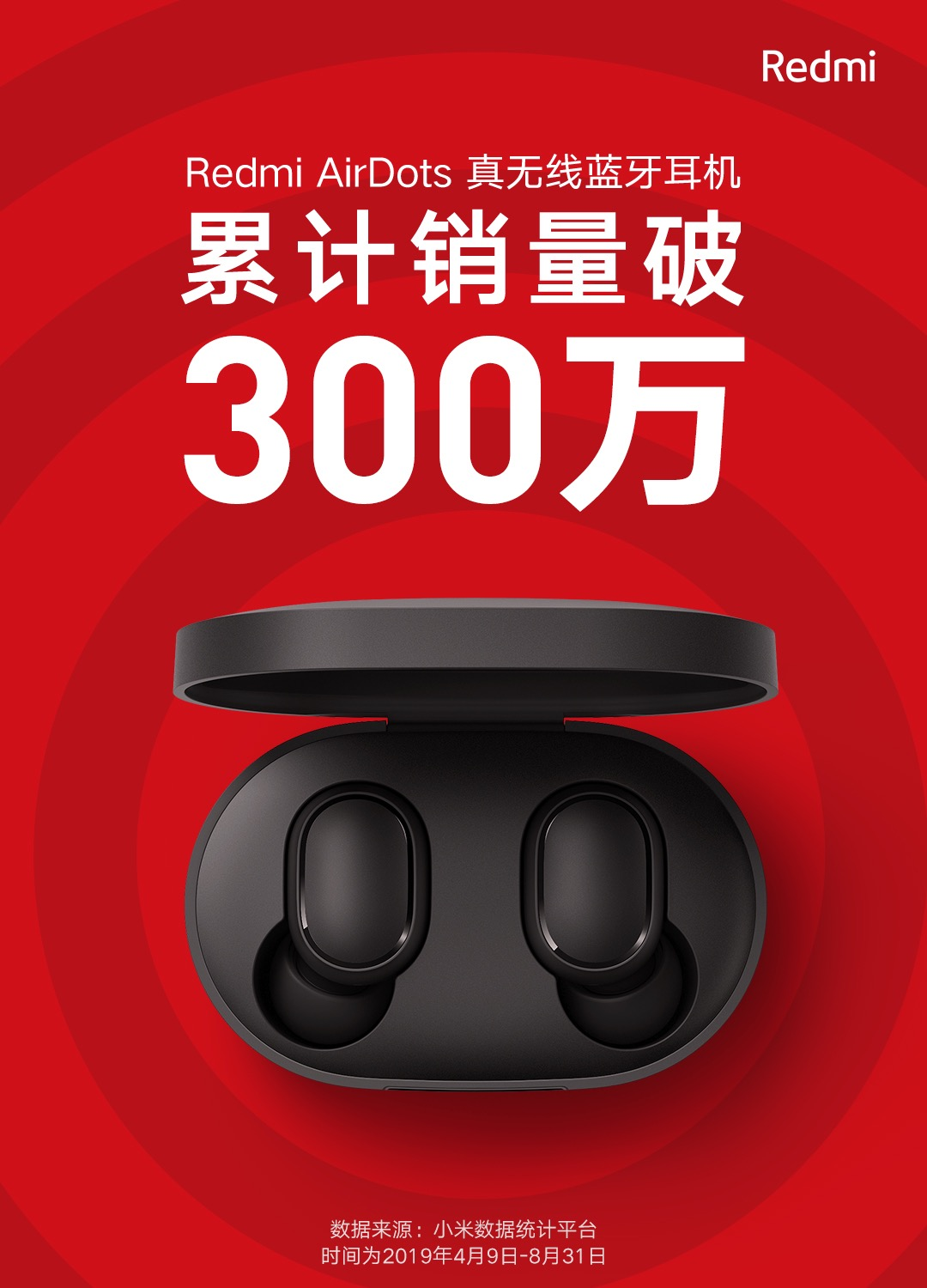 The Redmi AirDots are a success and get 3 million units sold in 5 months. Xiaomi Addicted News