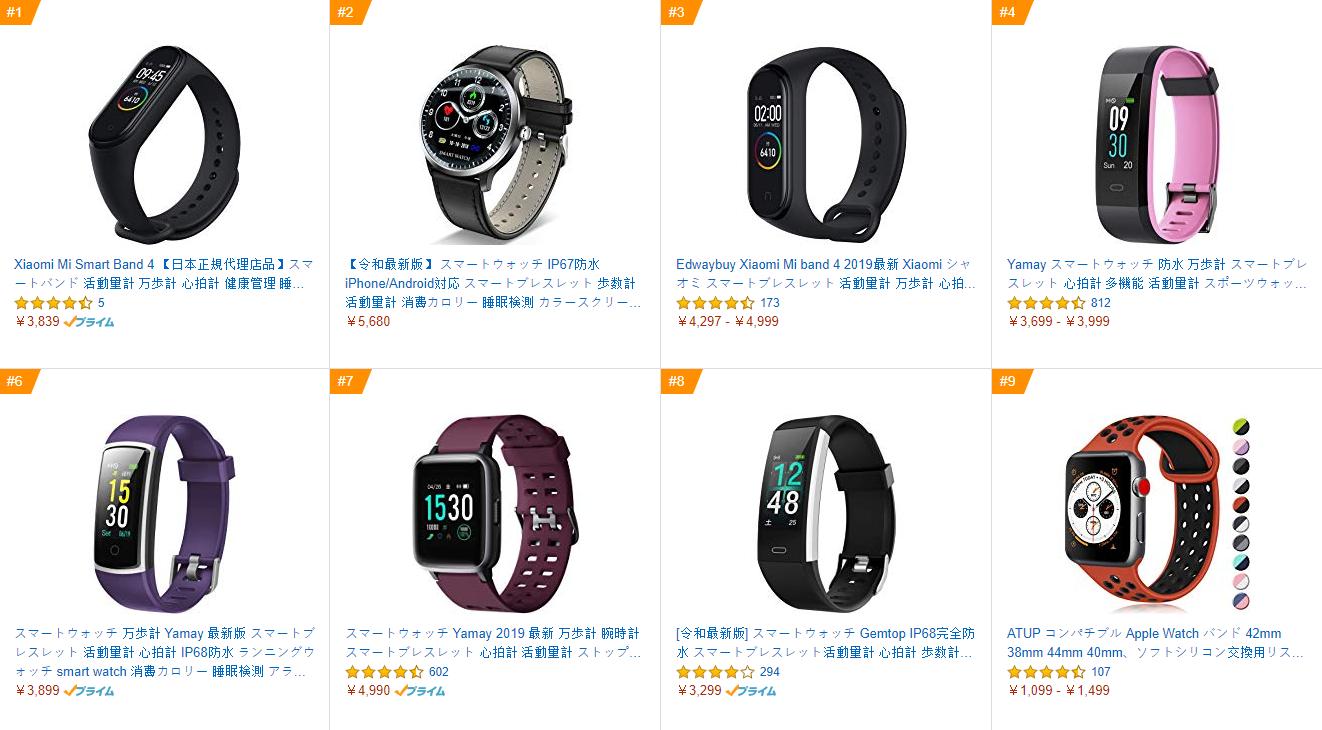 Xiaomi Mi Smart Band 4 leader in sales in Japan. Xiaomi Addicted News