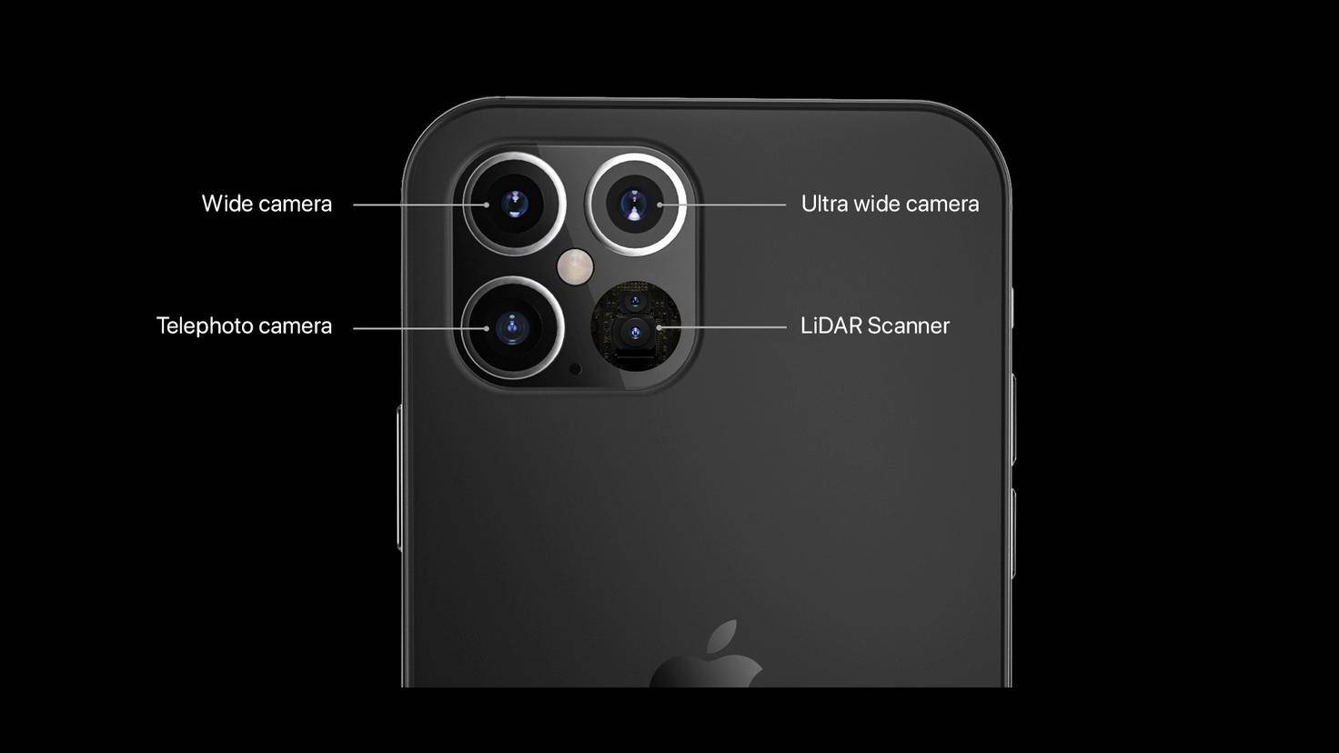iPhone 12 LiDAR scanner explained