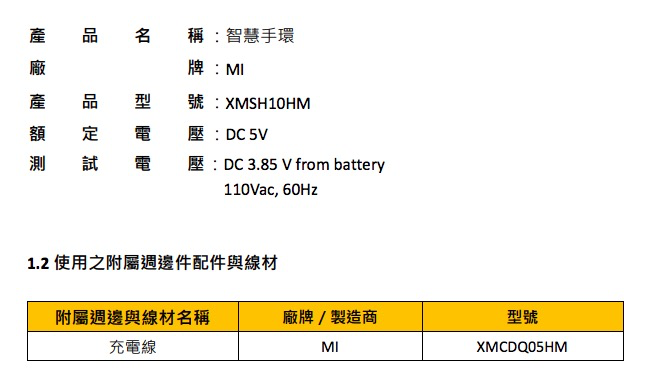 The new Xiaomi Mi Band 5 is certified by the NCC by showing us the size of its screen and other features. Xiaomi Addicts News