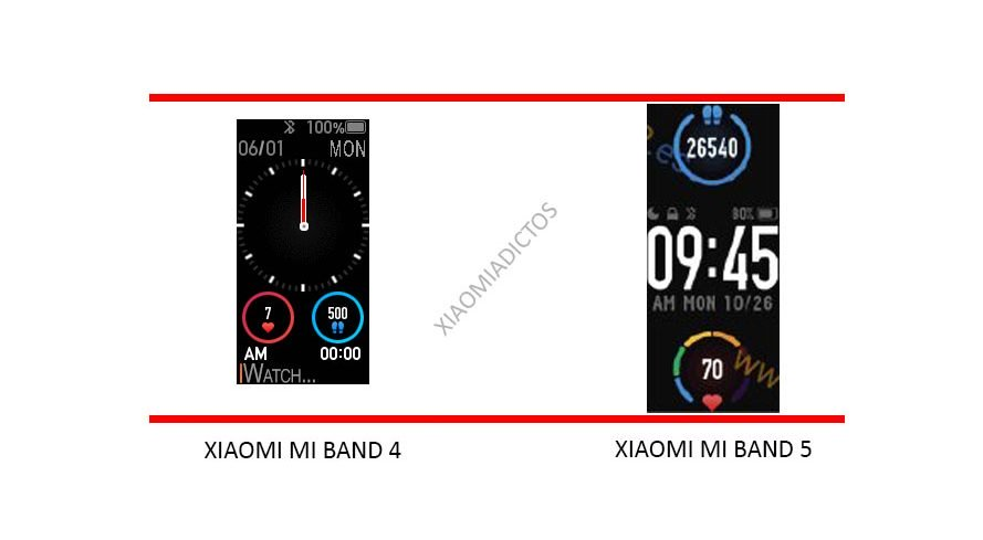 The Xiaomi Mi Band 5 will grow in screen size but will maintain the same design, here the tests