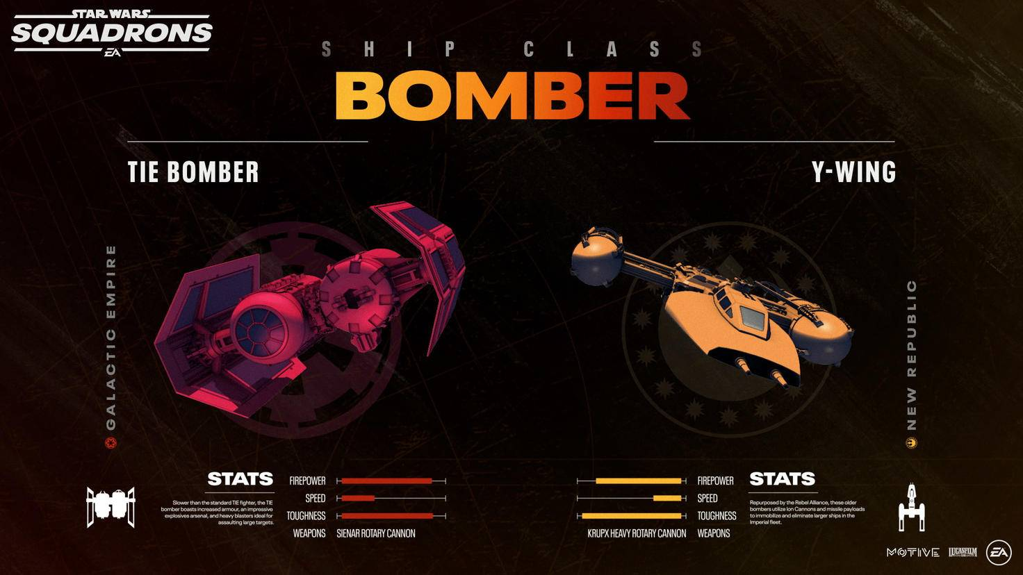 star wars squadrons ship class bombers