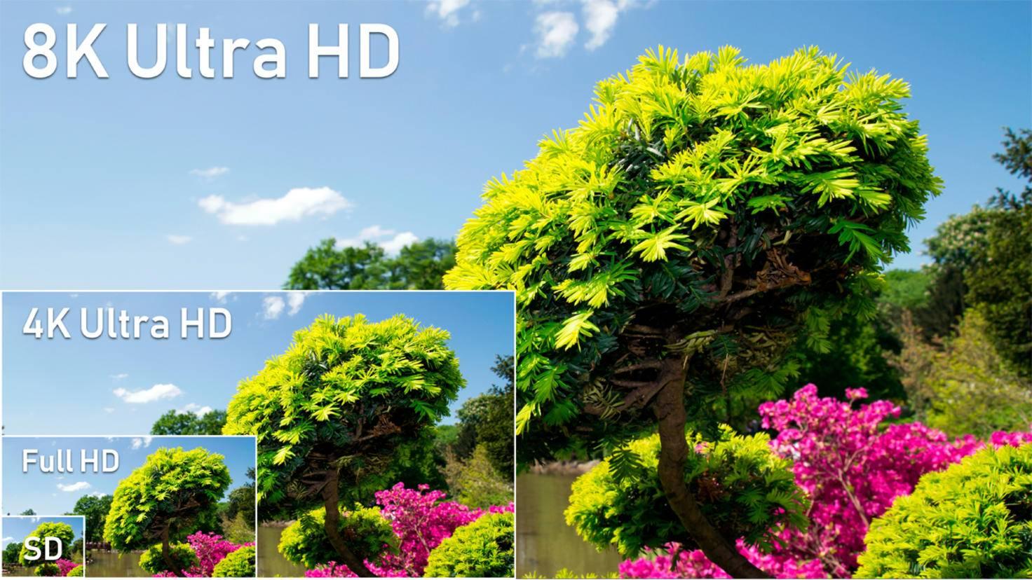 8K TV resolution Ultra HD