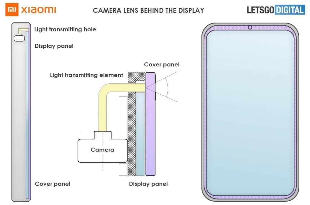 Xiaomi ha conseguido integrar la cámara selfie en el propio marco de su próximo smartphone. Noticias Xiaomi Adictos